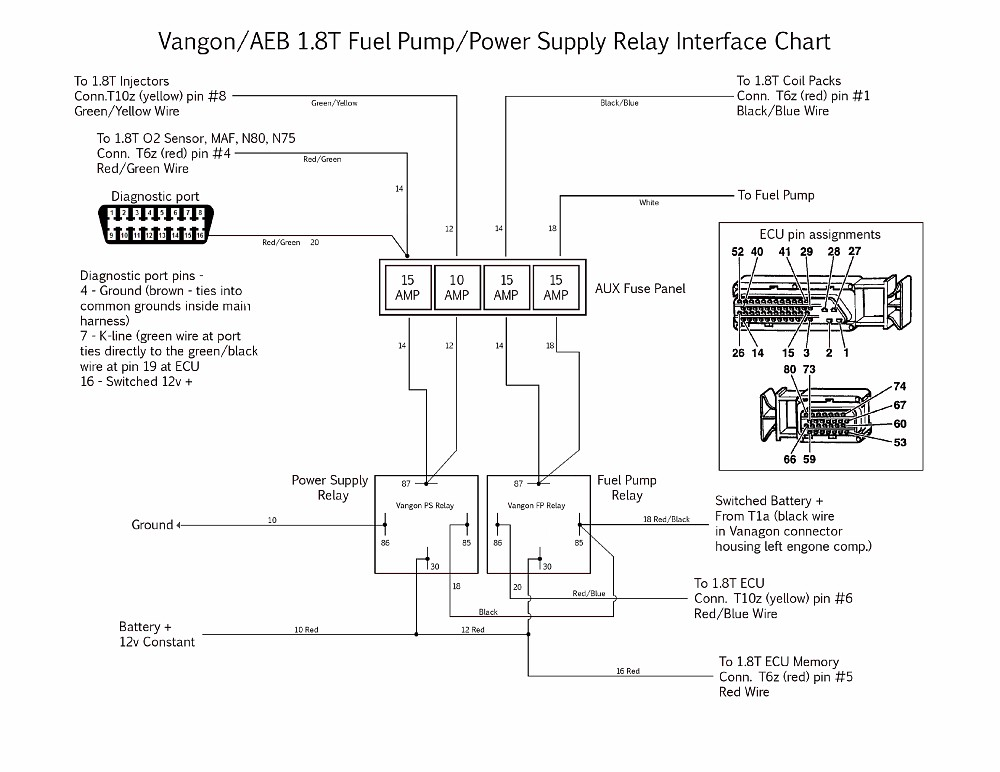 aeb 1 8t wiring diagram thesamba.com :: vanagon - view topic - 1.8t conversion ... 1 8t fuse diagram