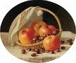 Still Life with Nuts and Apples in a Basket [1865]