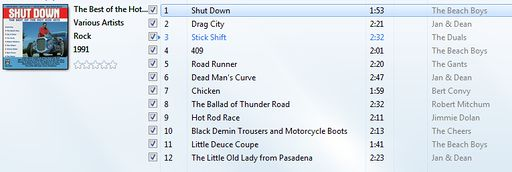 Shut Down - Best of the Hot Rod Hits