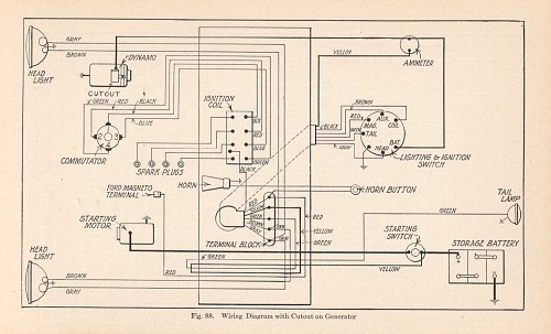 photo engine wiring diagram ford model t 1908 to 1927 ford model t detail photos album